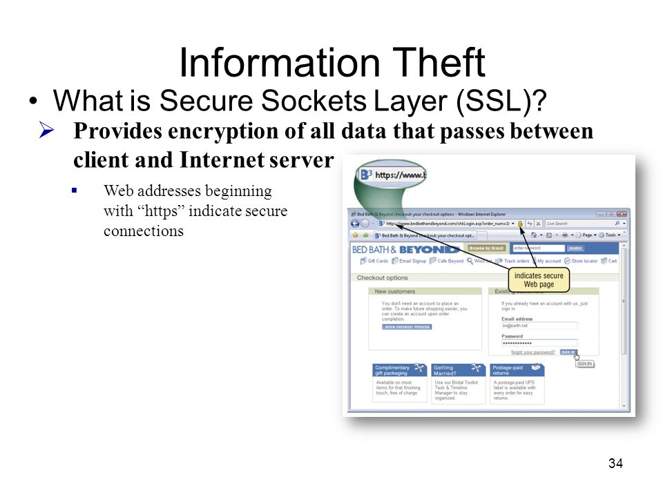 Information Theft What is Secure Sockets Layer (SSL)