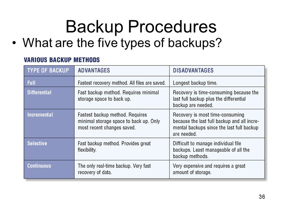 Backup Procedures What are the five types of backups