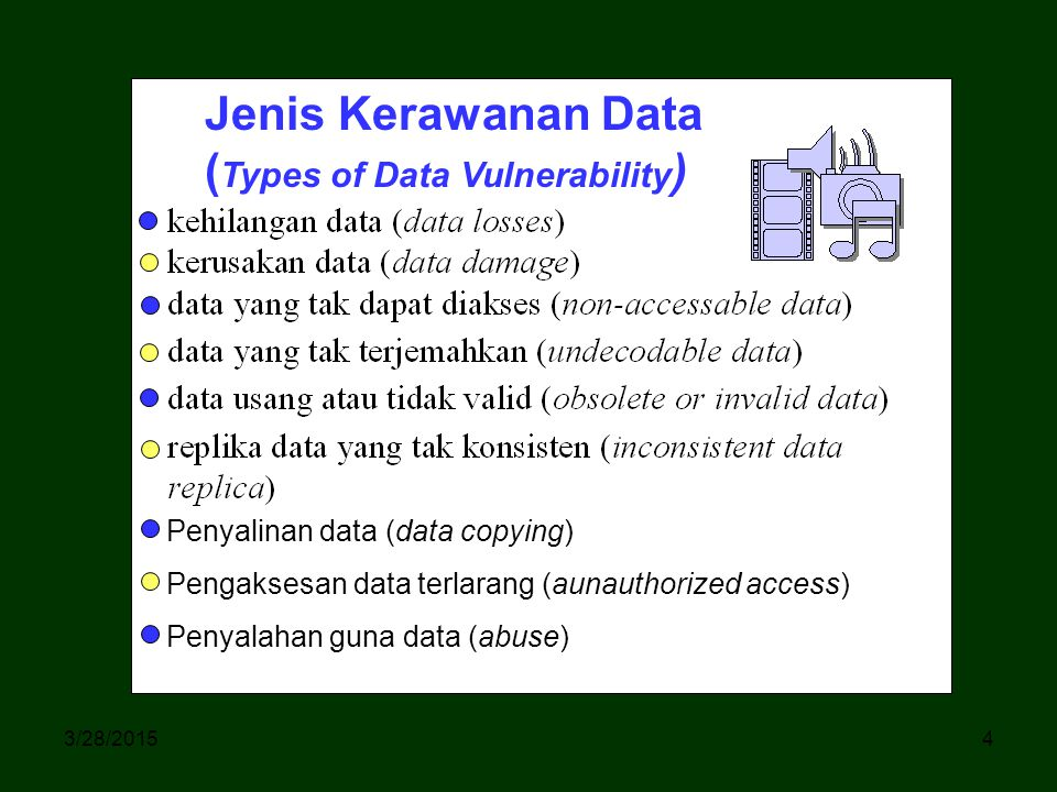 Jenis Kerawanan Data (Types of Data Vulnerability)