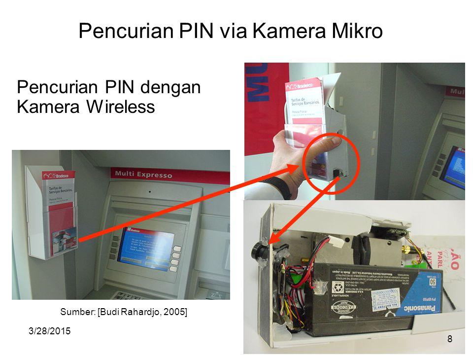 Pencurian PIN via Kamera Mikro