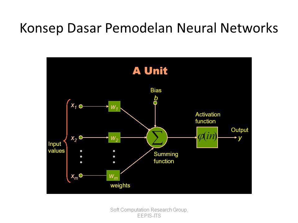 Konsep Dasar Pemodelan Neural Networks