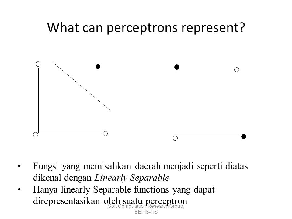 What can perceptrons represent