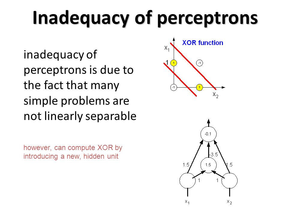 Inadequacy of perceptrons
