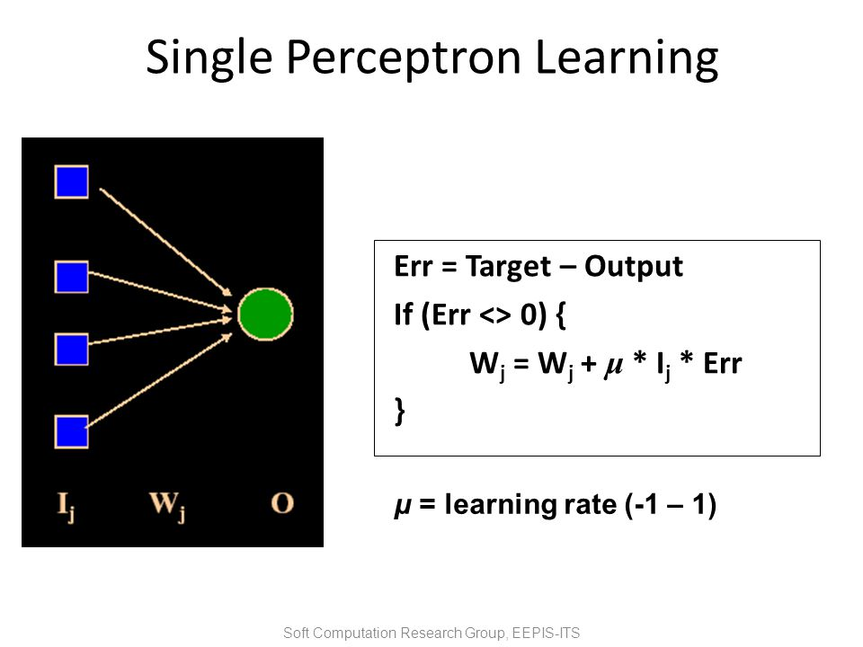 Single Perceptron Learning