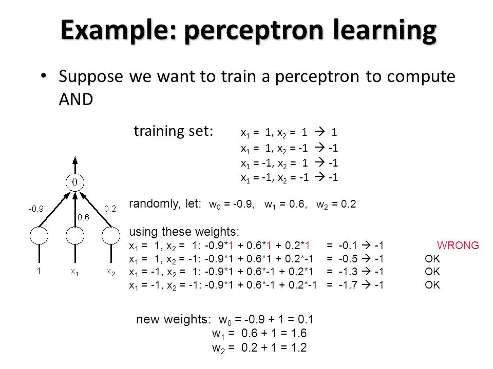 Example: perceptron learning