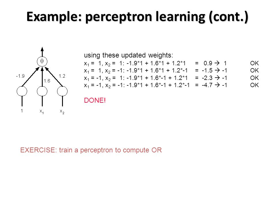 Example: perceptron learning (cont.)