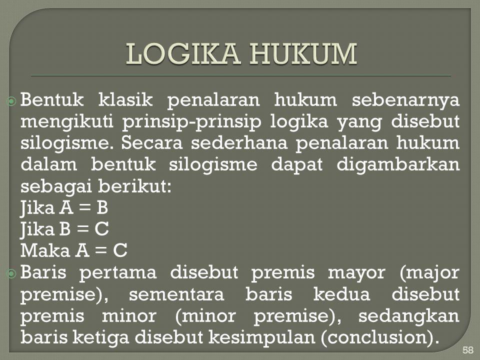 LOGIKA HUKUM