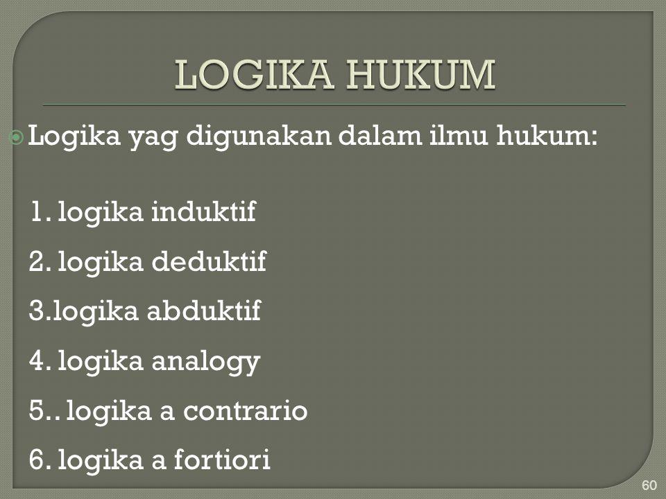 LOGIKA HUKUM Logika yag digunakan dalam ilmu hukum: 1. logika induktif