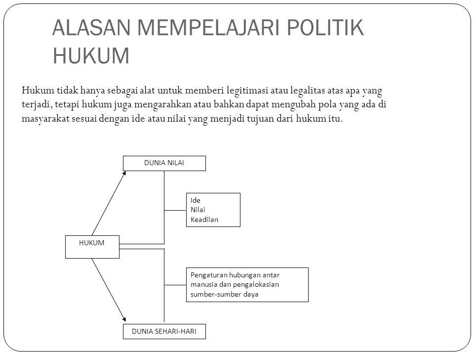 ALASAN MEMPELAJARI POLITIK HUKUM