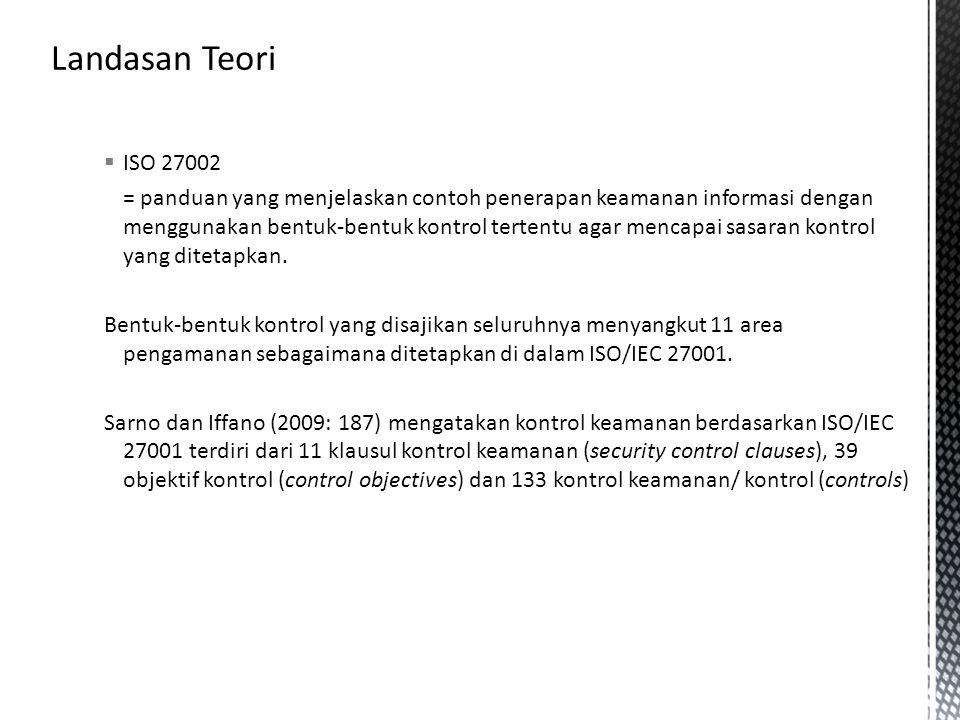 Landasan Teori ISO 27002.