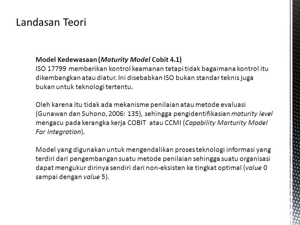 Landasan Teori Model Kedewasaan (Maturity Model Cobit 4.1)