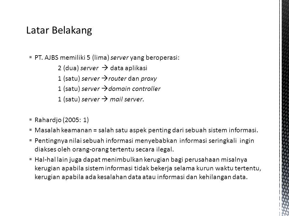 Latar Belakang PT. AJBS memiliki 5 (lima) server yang beroperasi: