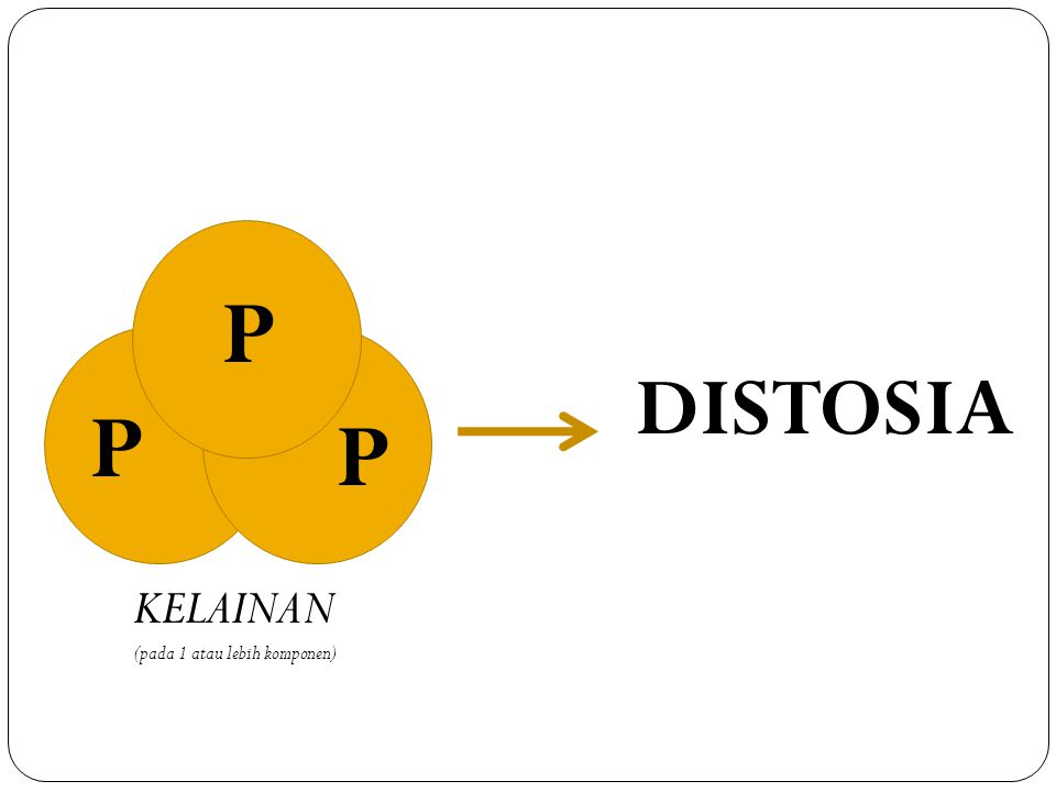 P DISTOSIA KELAINAN (pada 1 atau lebih komponen)