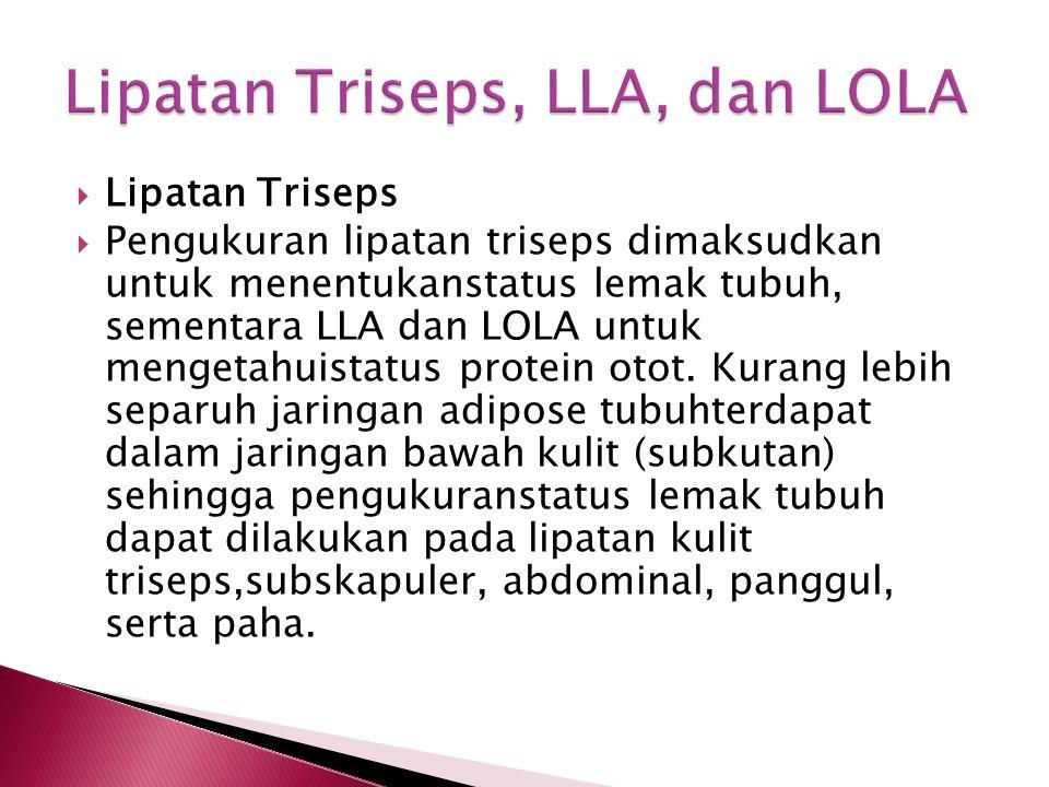 Lipatan Triseps, LLA, dan LOLA