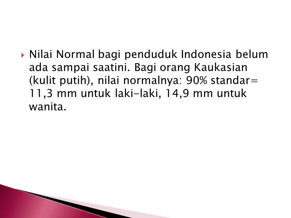 Nilai Normal bagi penduduk Indonesia belum ada sampai saatini