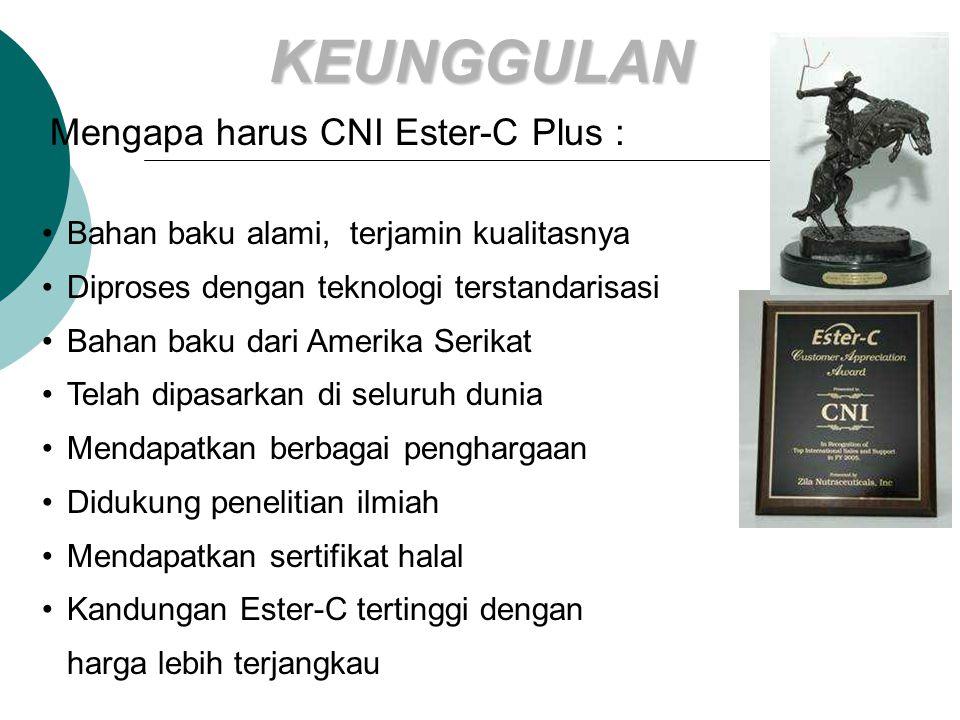 KEUNGGULAN Mengapa harus CNI Ester-C Plus :