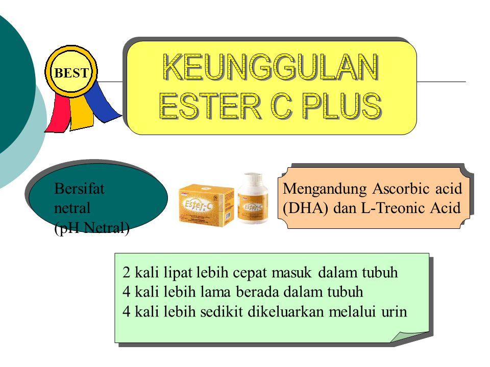 Mengandung Ascorbic acid (DHA) dan L-Treonic Acid