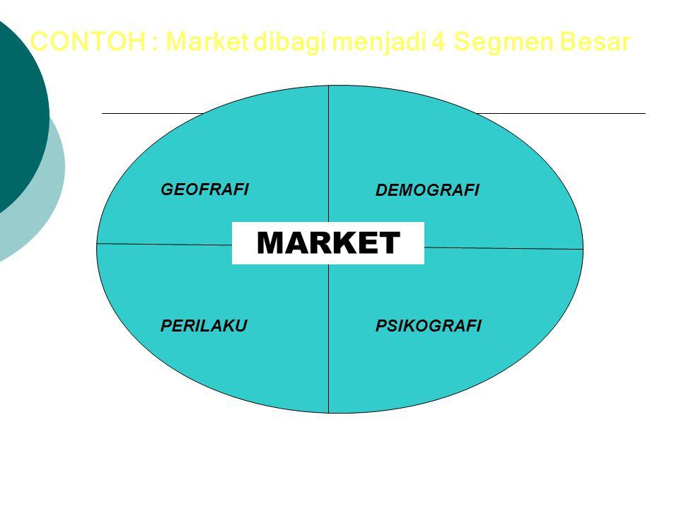 MARKET CONTOH : Market dibagi menjadi 4 Segmen Besar GEOFRAFI