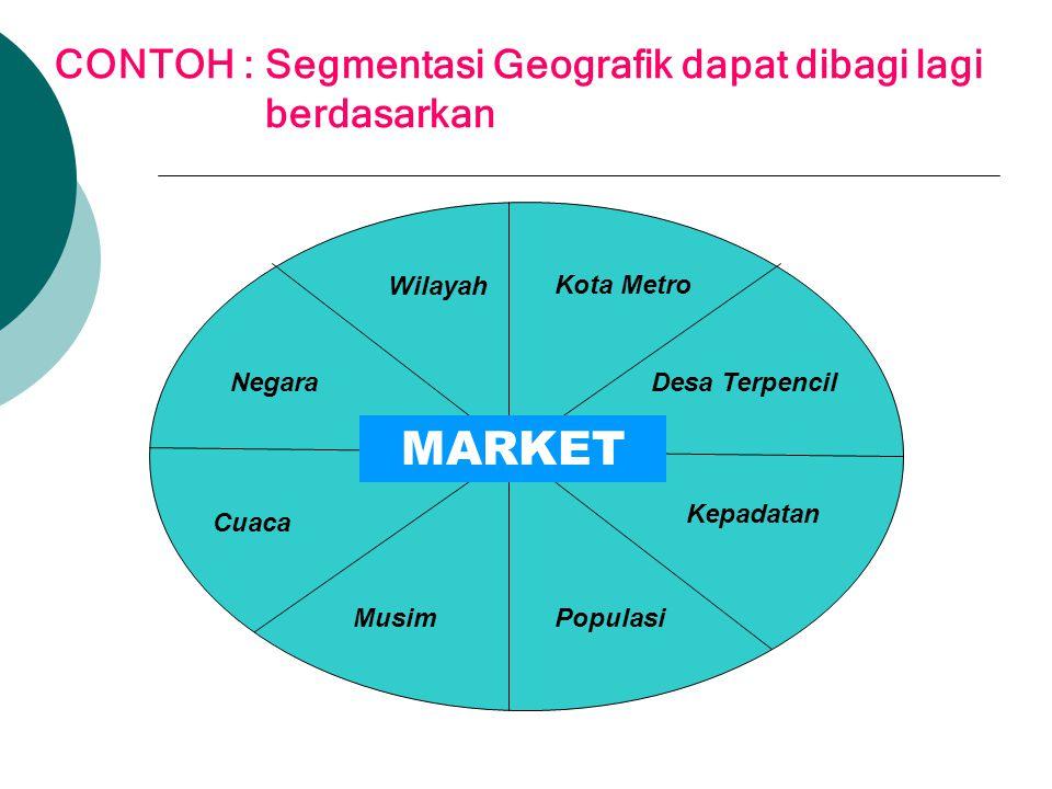 MARKET CONTOH : Segmentasi Geografik dapat dibagi lagi berdasarkan