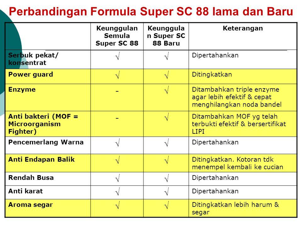 Perbandingan Formula Super SC 88 lama dan Baru