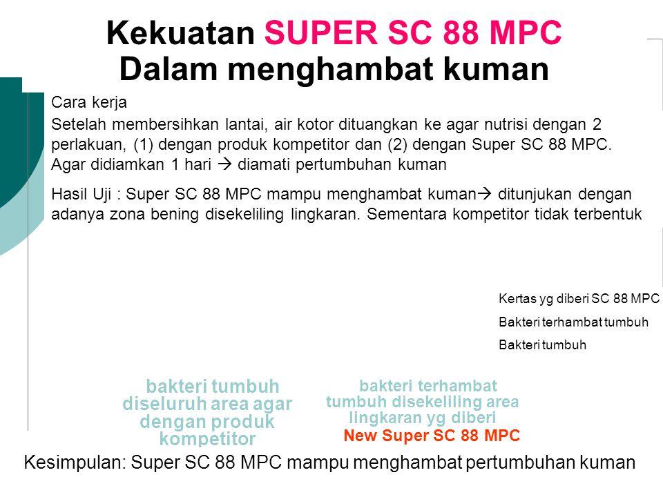 Kemampuan Super SC 88 MPC dalam menghambat Kuman
