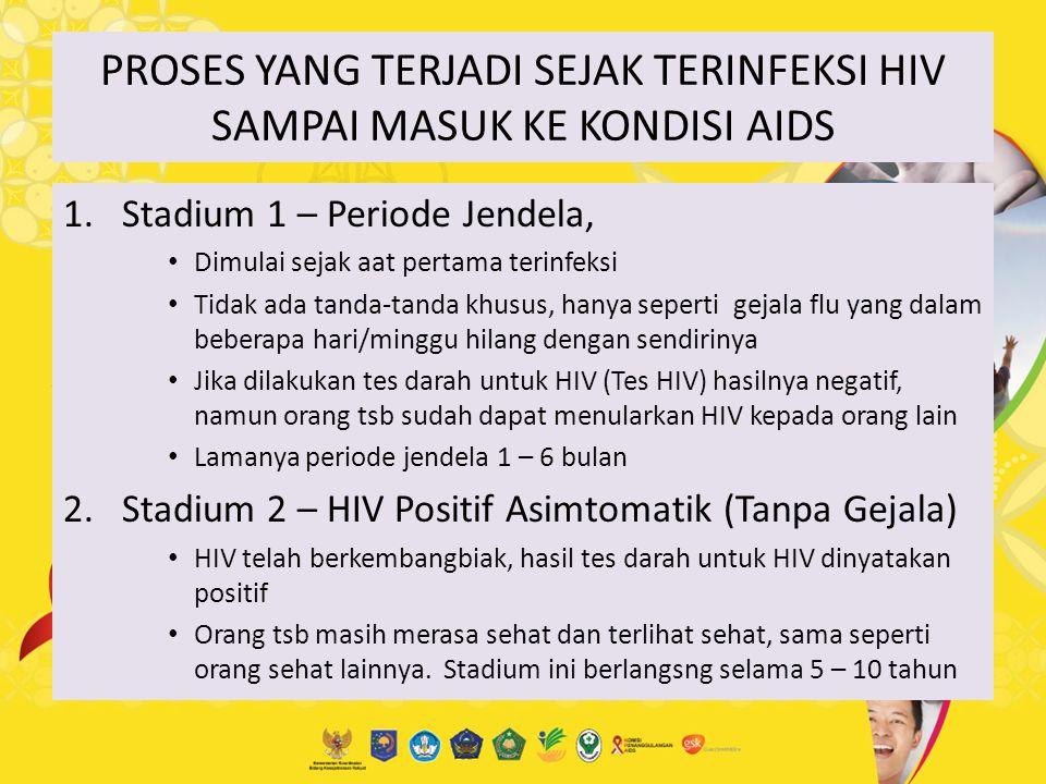 PROSES YANG TERJADI SEJAK TERINFEKSI HIV SAMPAI MASUK KE KONDISI AIDS