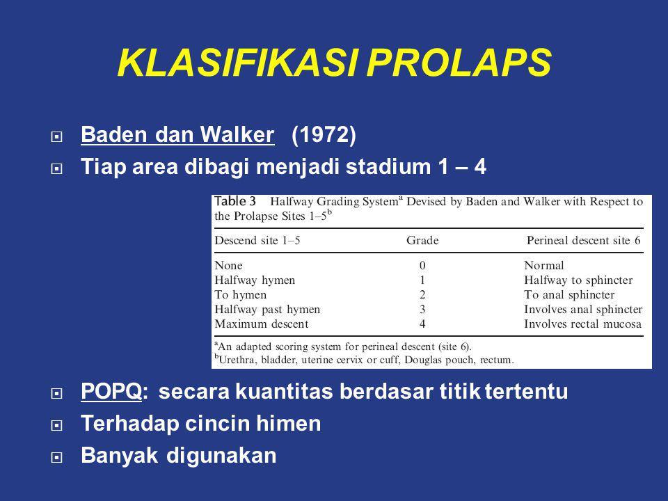 KLASIFIKASI PROLAPS Baden dan Walker (1972)