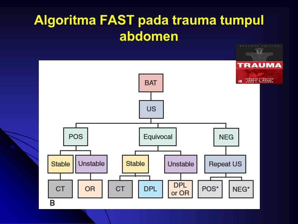 Algoritma FAST pada trauma tumpul abdomen