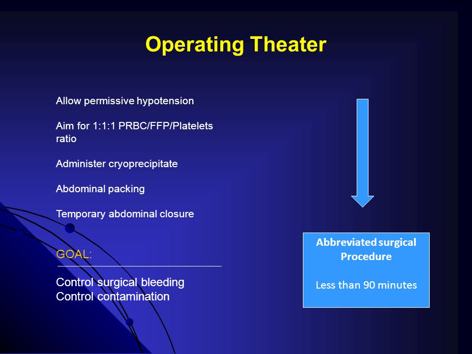 Abbreviated surgical Procedure