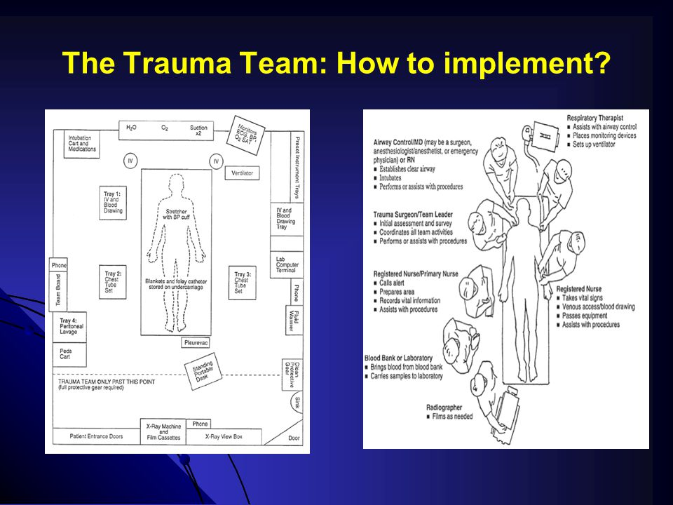 The Trauma Team: How to implement