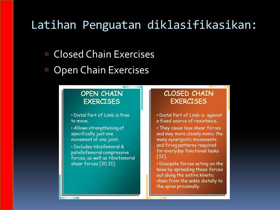 Latihan Penguatan diklasifikasikan: