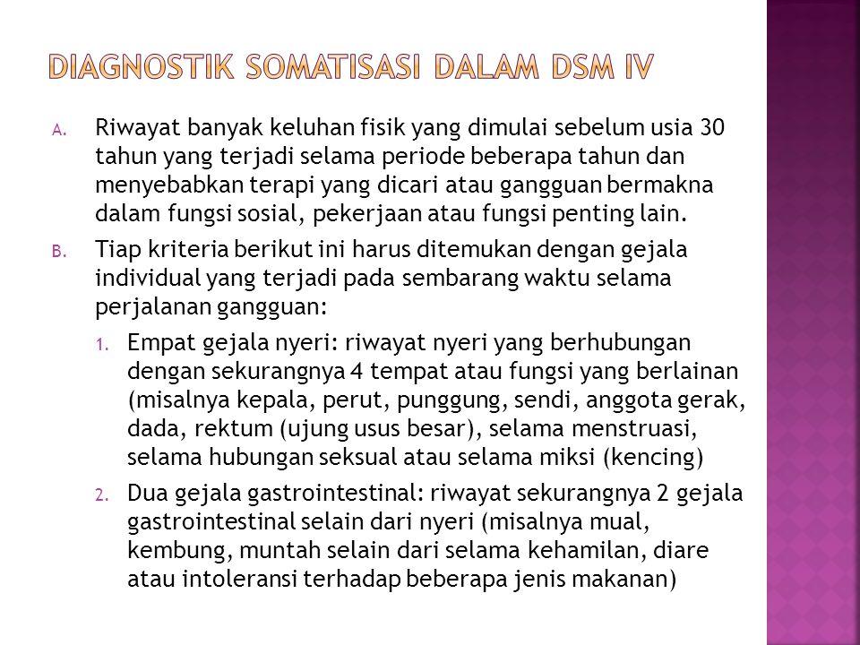 Diagnostik Somatisasi dalam DSM IV