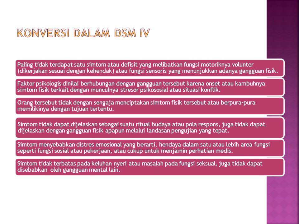 Konversi dalam DSM IV