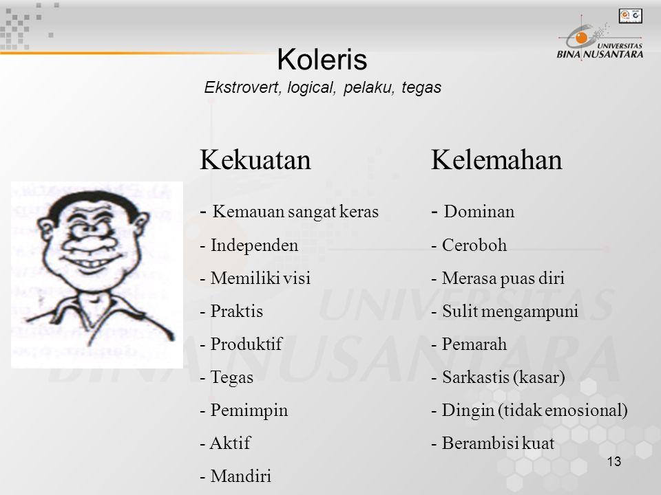 Koleris Ekstrovert, logical, pelaku, tegas