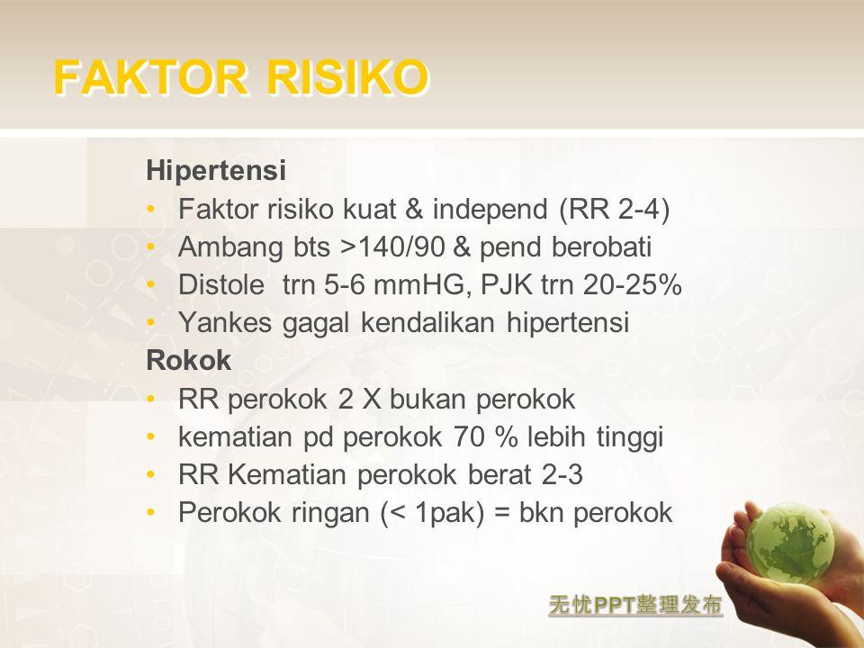 FAKTOR RISIKO Hipertensi Faktor risiko kuat & independ (RR 2-4)