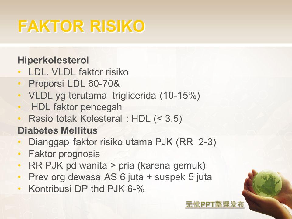 FAKTOR RISIKO Hiperkolesterol LDL. VLDL faktor risiko