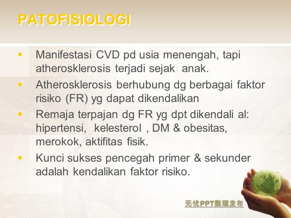 PATOFISIOLOGI Manifestasi CVD pd usia menengah, tapi atherosklerosis terjadi sejak anak.