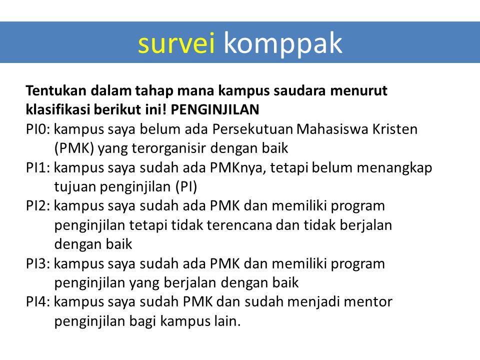 survei komppak Tentukan dalam tahap mana kampus saudara menurut klasifikasi berikut ini! PENGINJILAN.