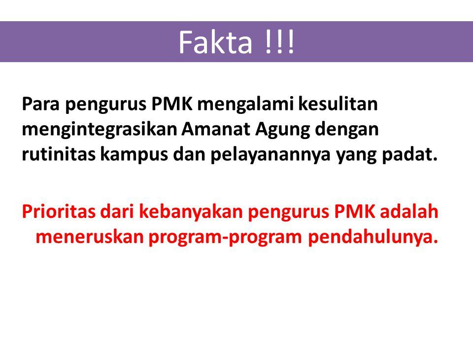 Fakta !!! Para pengurus PMK mengalami kesulitan mengintegrasikan Amanat Agung dengan rutinitas kampus dan pelayanannya yang padat.