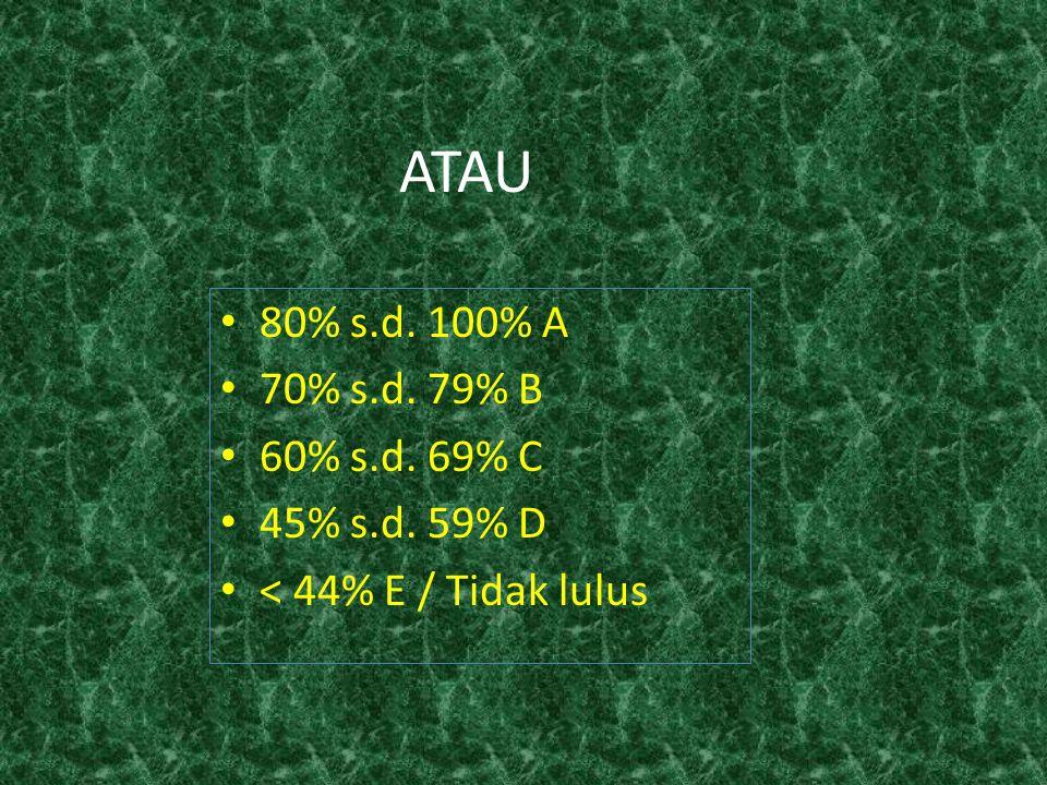 ATAU 80% s.d. 100% A 70% s.d. 79% B 60% s.d. 69% C 45% s.d. 59% D
