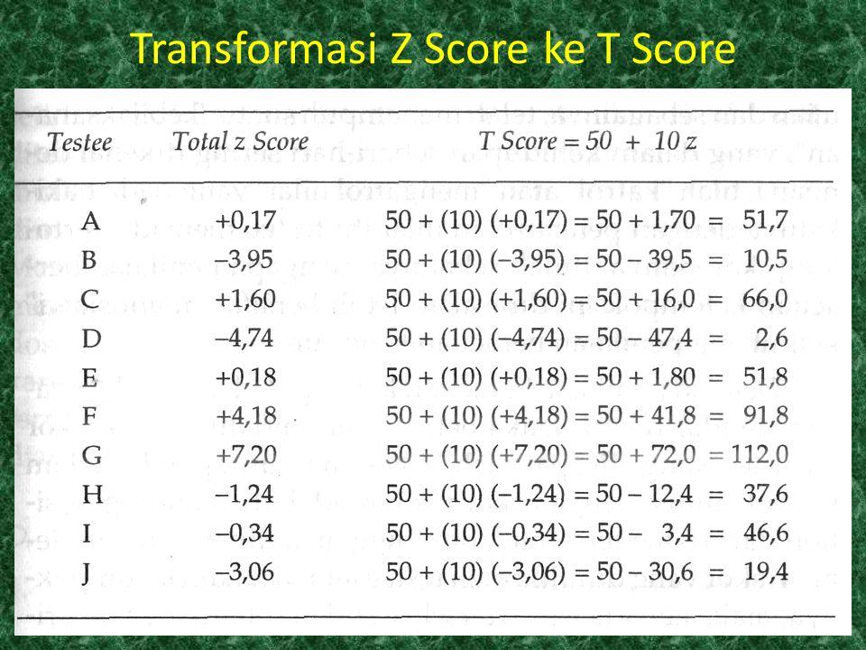 Transformasi Z Score ke T Score