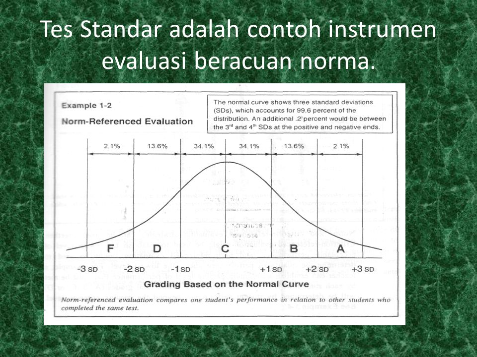 Tes Standar adalah contoh instrumen evaluasi beracuan norma.