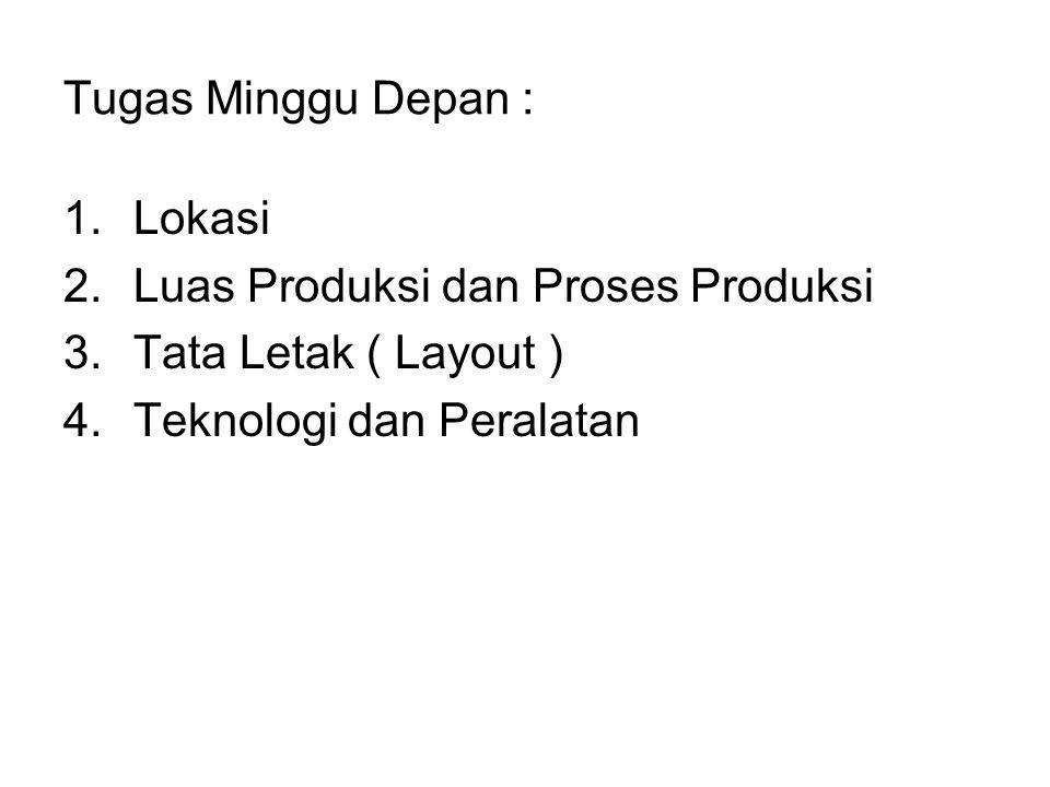 Tugas Minggu Depan : Lokasi. Luas Produksi dan Proses Produksi.