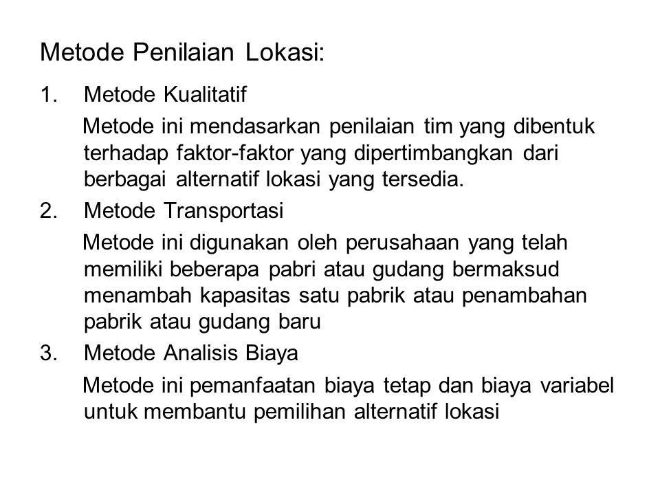 Metode Penilaian Lokasi: