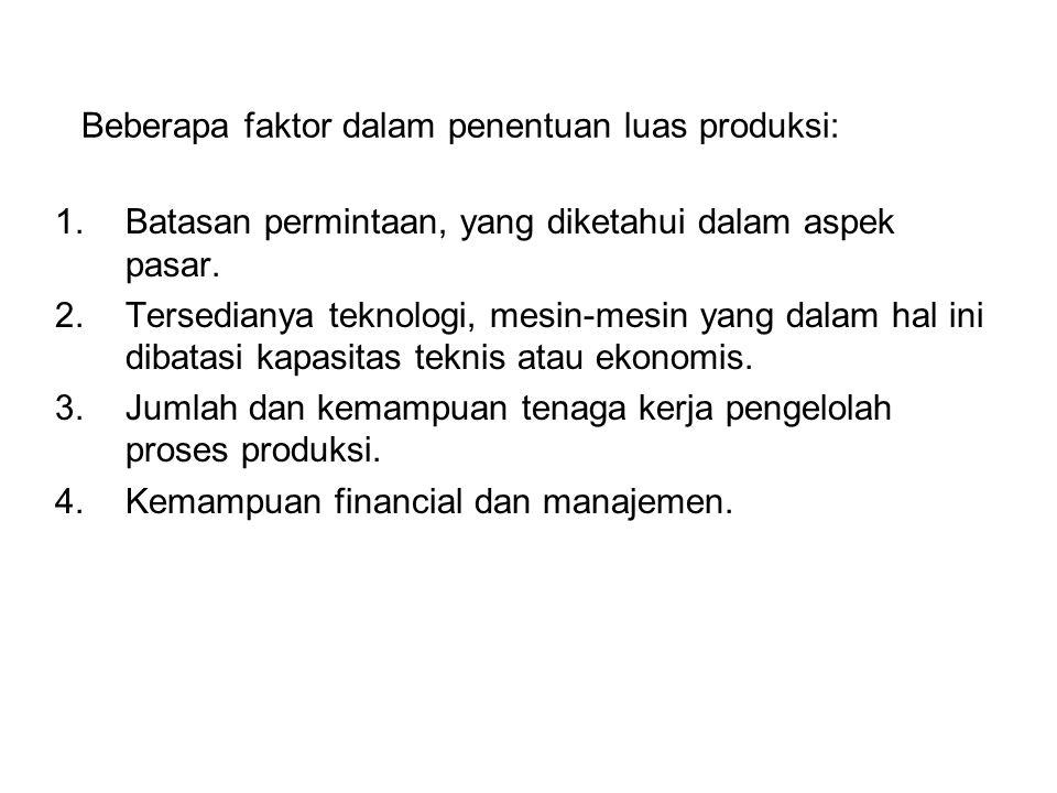 Beberapa faktor dalam penentuan luas produksi: