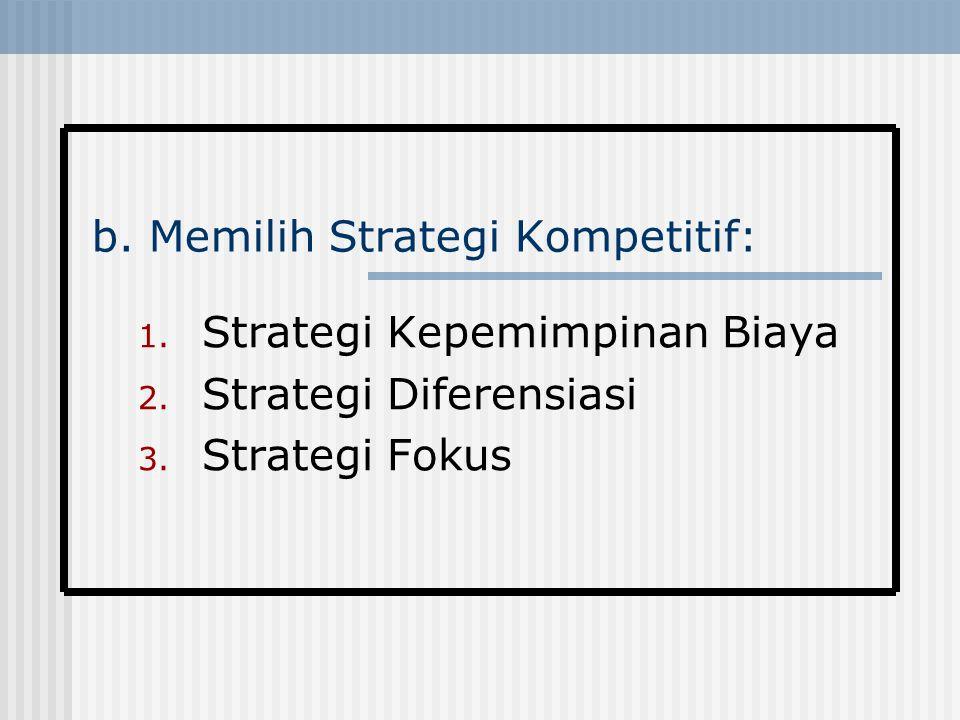 b. Memilih Strategi Kompetitif: