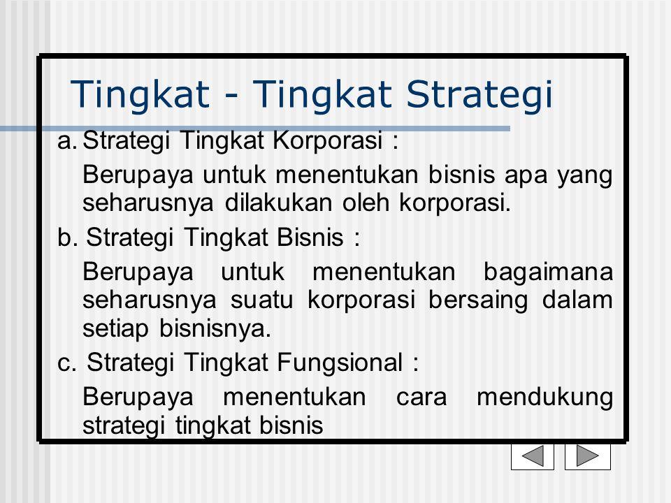 Tingkat - Tingkat Strategi