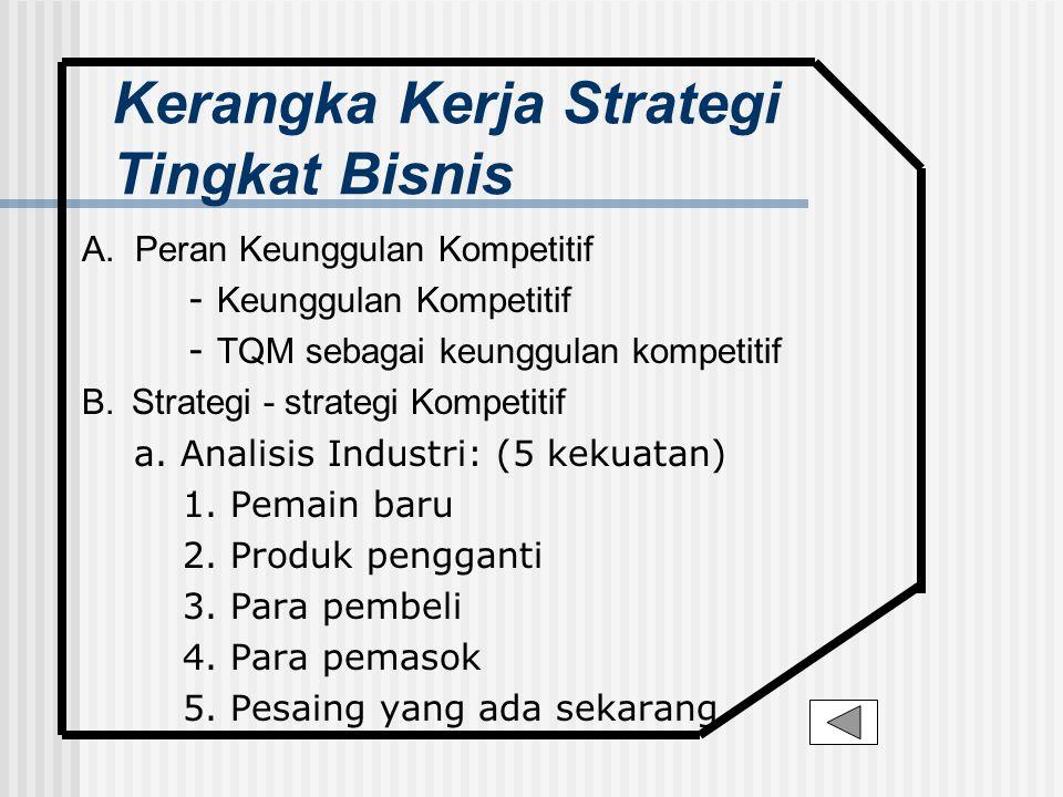 Kerangka Kerja Strategi Tingkat Bisnis