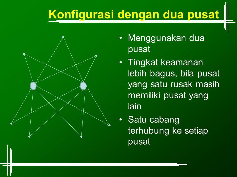 Konfigurasi dengan dua pusat