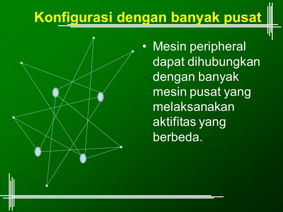 Konfigurasi dengan banyak pusat